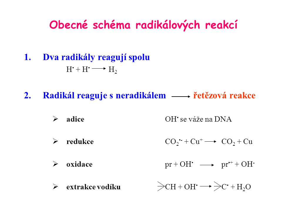 Obecné schéma radikálových reakcí