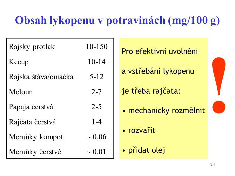 Obsah lykopenu v potravinách (mg/100 g)