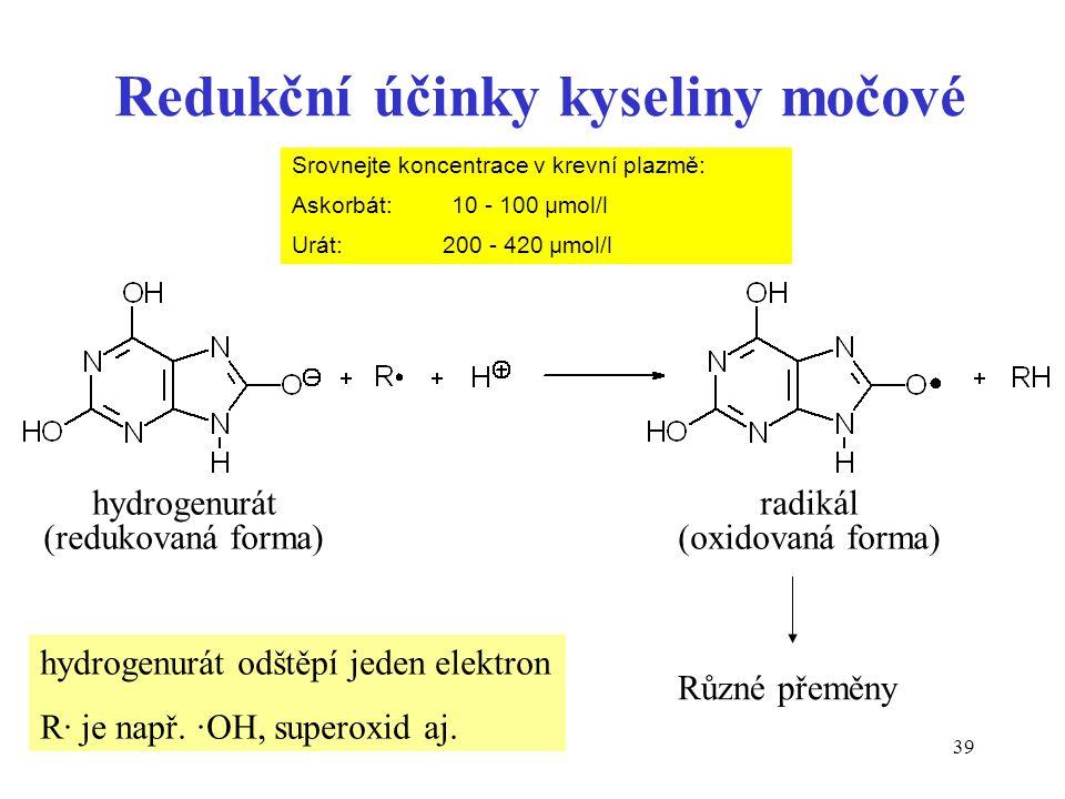 Redukční účinky kyseliny močové