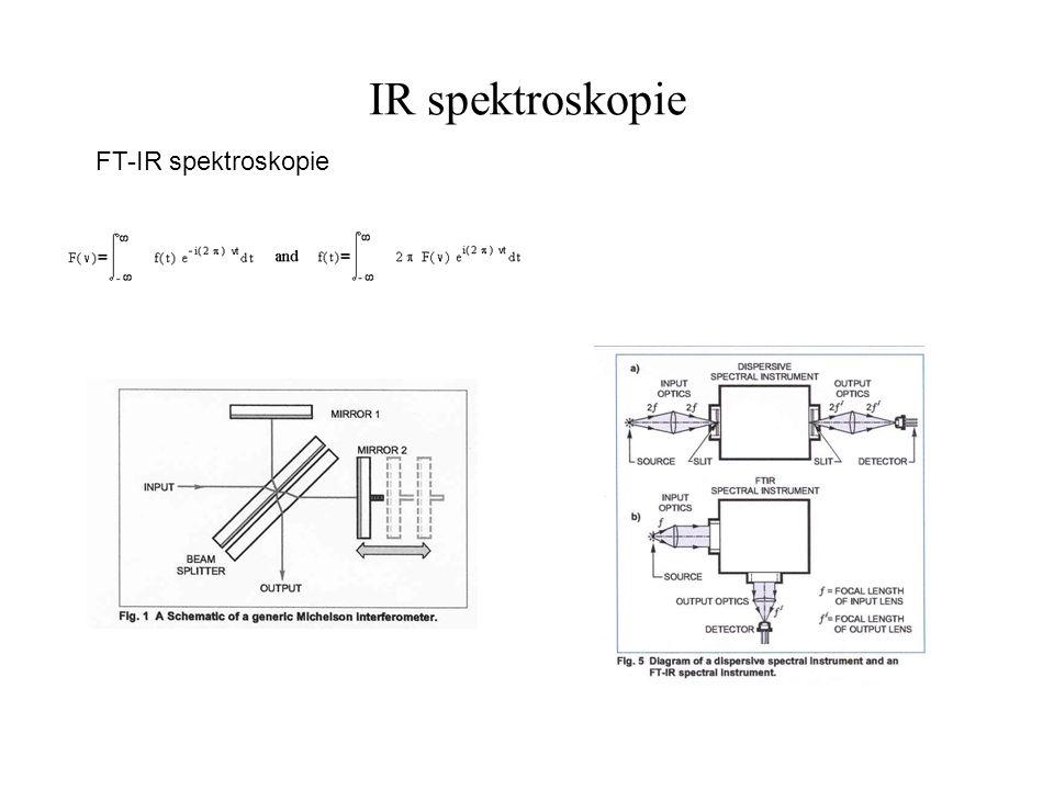 IR spektroskopie FT-IR spektroskopie