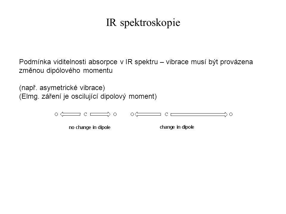 IR spektroskopie Podmínka viditelnosti absorpce v IR spektru – vibrace musí být provázena. změnou dipólového momentu.
