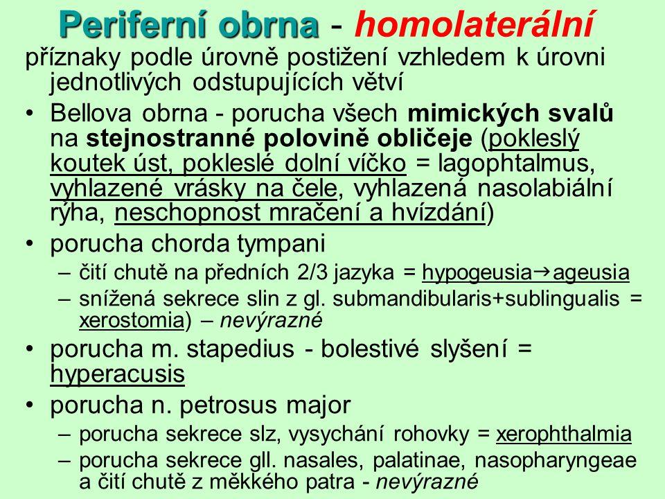 Periferní obrna - homolaterální