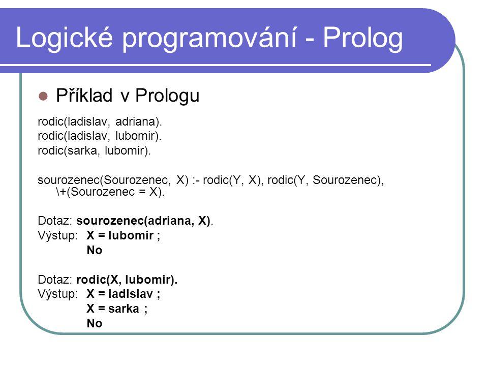 Logické programování - Prolog