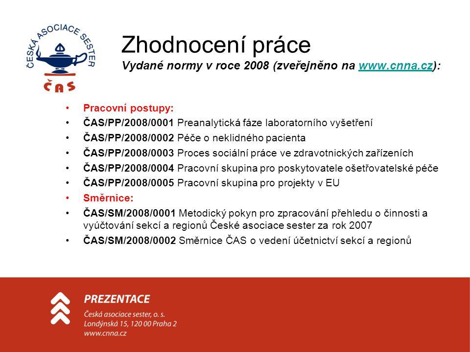 Zhodnocení práce Vydané normy v roce 2008 (zveřejněno na www.cnna.cz):