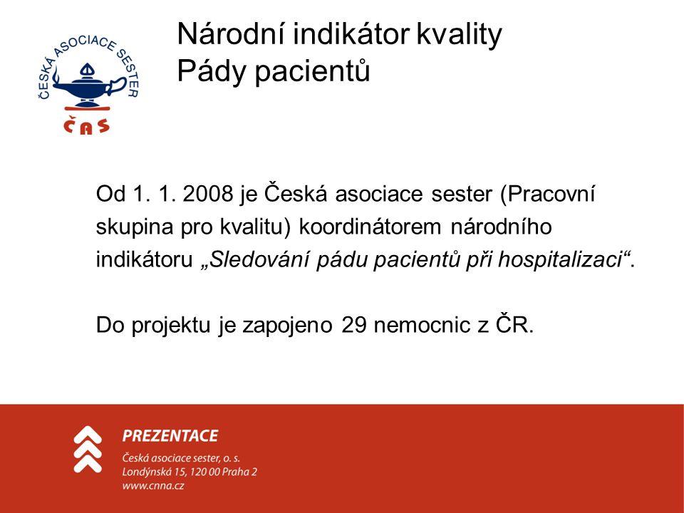 Národní indikátor kvality Pády pacientů