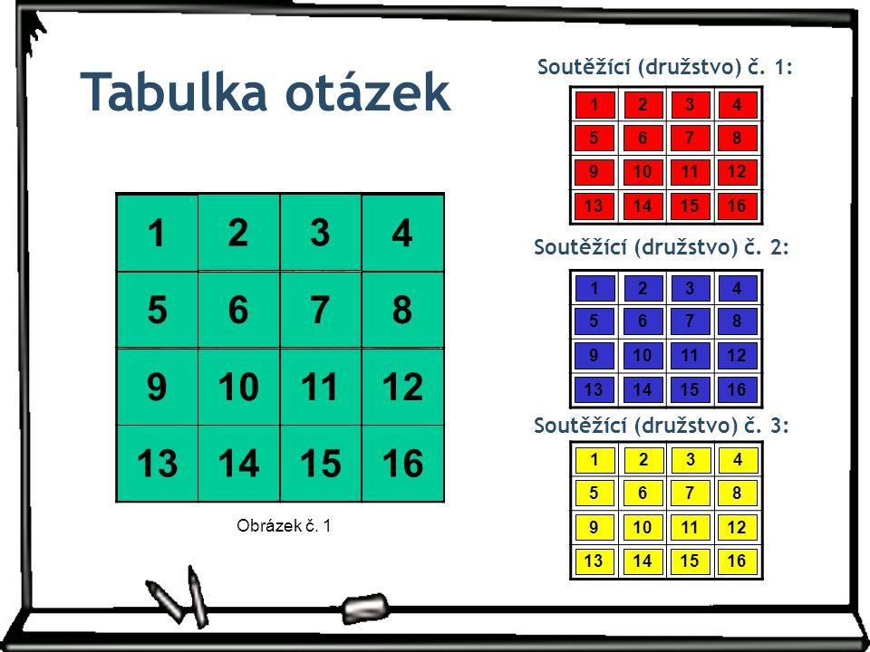 Tabulka otázek Soutěžící (družstvo) č. 1: 1. 2. 3. 4. 5. 6. 7. 8. 9. 10. 11. 12. 13. 14.