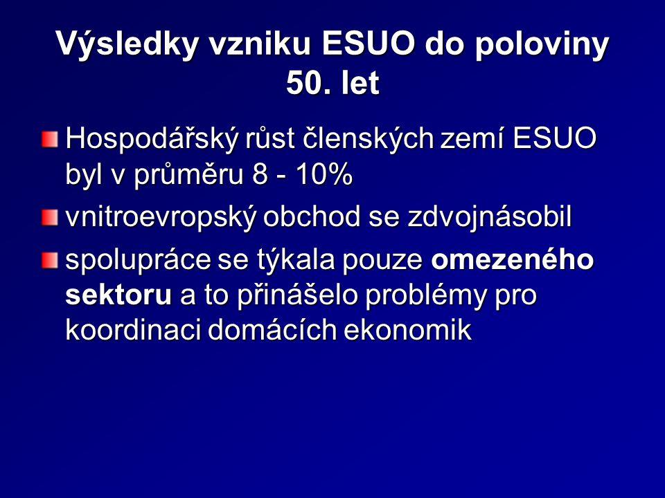 Výsledky vzniku ESUO do poloviny 50. let
