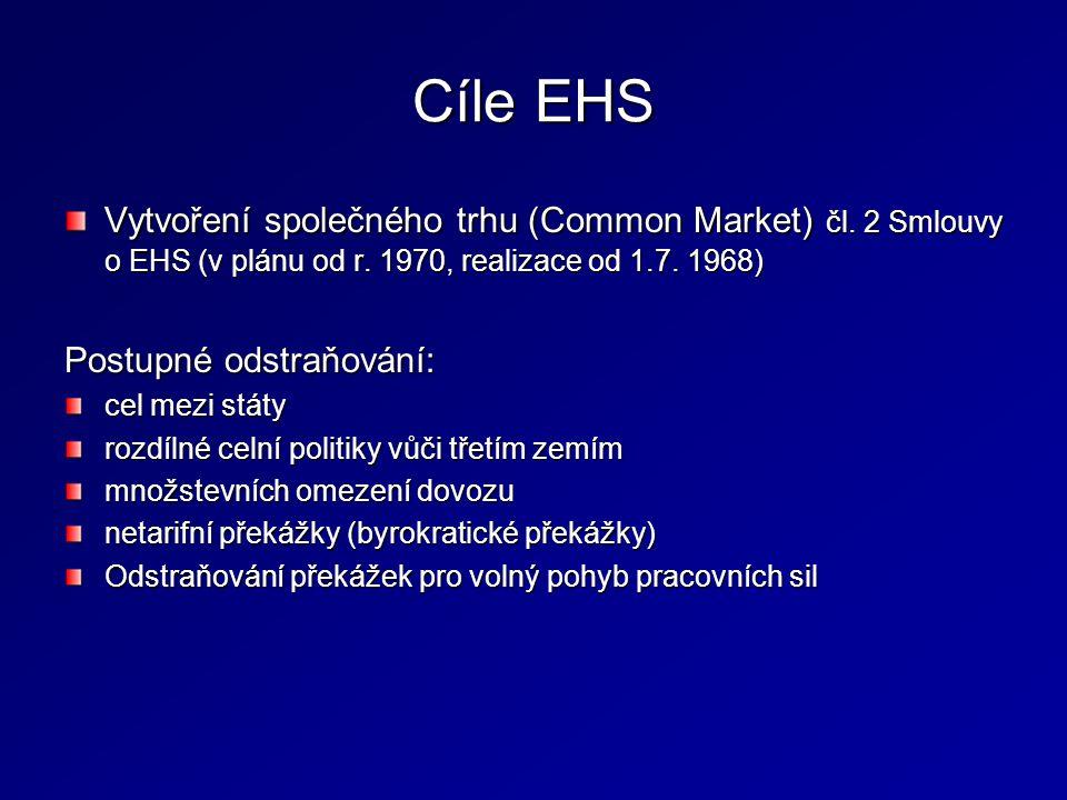 Cíle EHS Vytvoření společného trhu (Common Market) čl. 2 Smlouvy o EHS (v plánu od r. 1970, realizace od 1.7. 1968)
