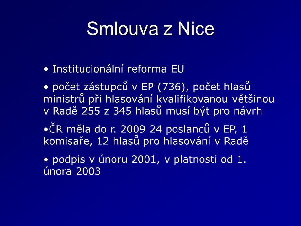 Smlouva z Nice Institucionální reforma EU