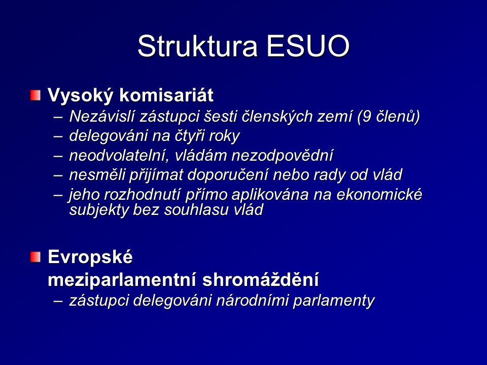 Struktura ESUO Vysoký komisariát Evropské meziparlamentní shromáždění