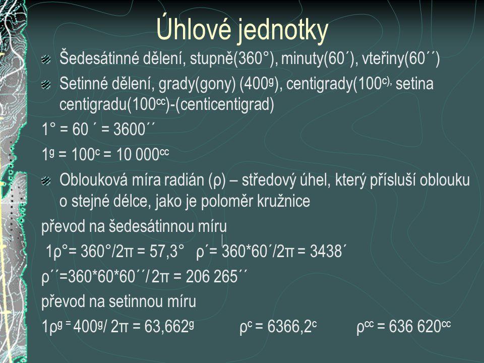 Úhlové jednotky Šedesátinné dělení, stupně(360°), minuty(60´), vteřiny(60´´)