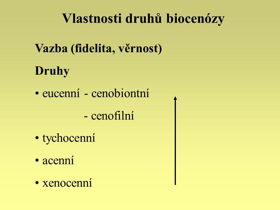 Vlastnosti druhů biocenózy
