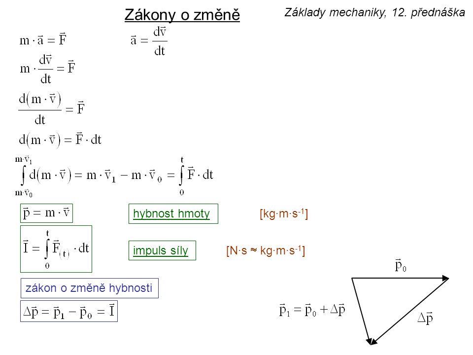 Zákony o změně Základy mechaniky, 12. přednáška hybnost hmoty