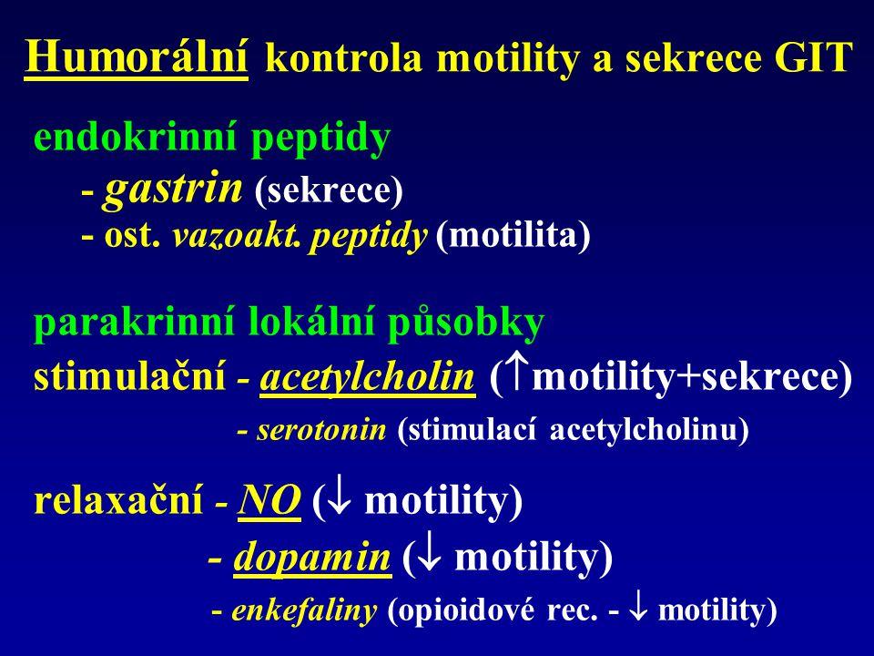 Humorální kontrola motility a sekrece GIT