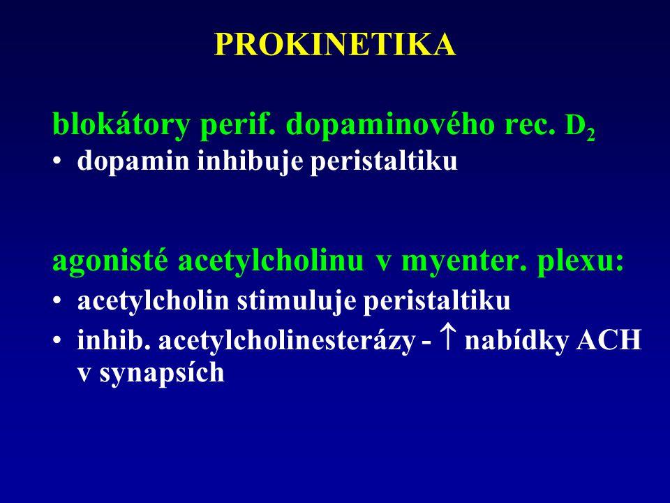 blokátory perif. dopaminového rec. D2