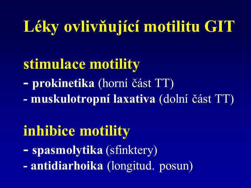 Léky ovlivňující motilitu GIT stimulace motility - prokinetika (horní část TT) - muskulotropní laxativa (dolní část TT) inhibice motility - spasmolytika (sfinktery) - antidiarhoika (longitud.