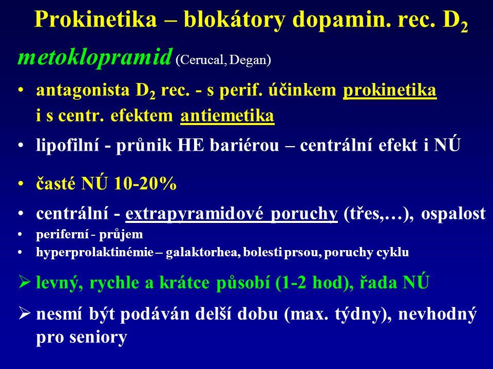 Prokinetika – blokátory dopamin. rec. D2