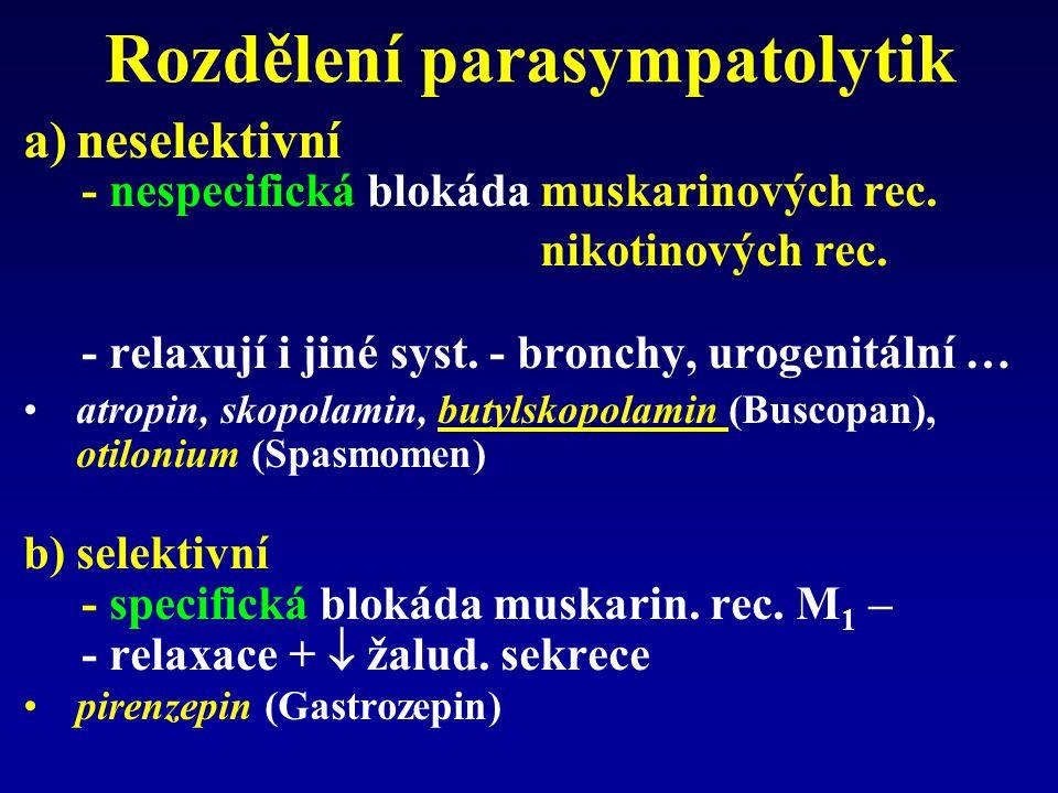 Rozdělení parasympatolytik