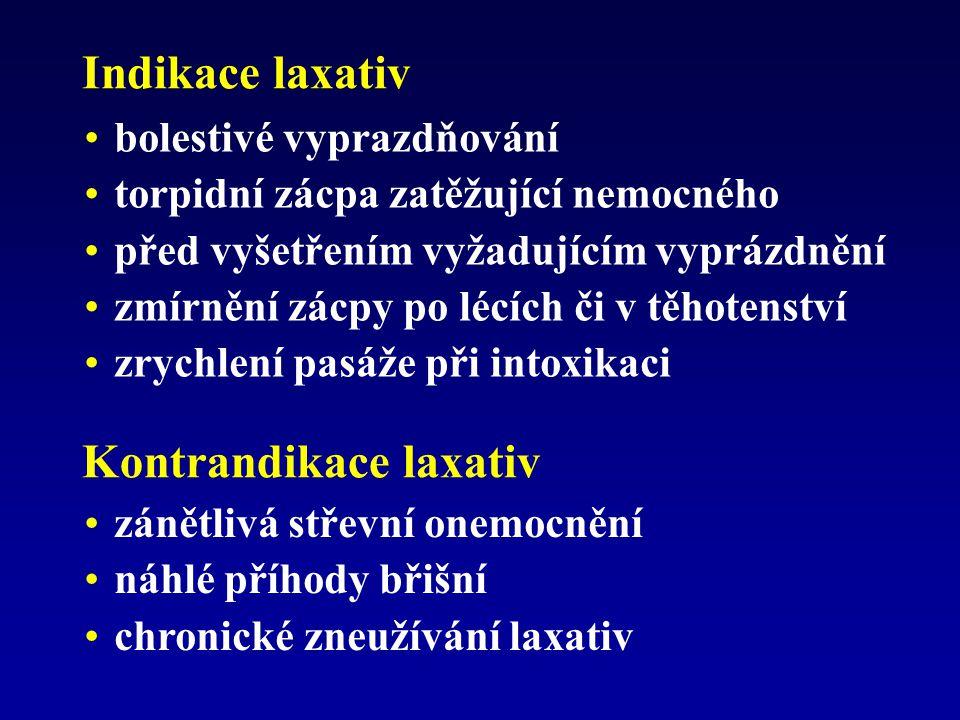 Kontrandikace laxativ