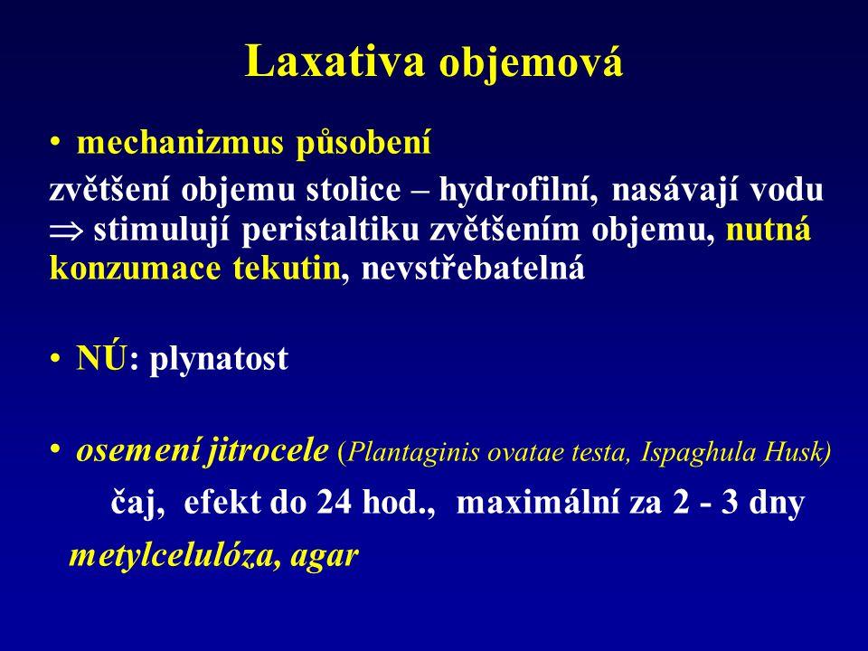 Laxativa objemová mechanizmus působení