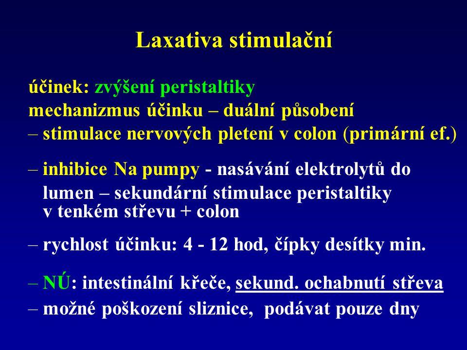 Laxativa stimulační účinek: zvýšení peristaltiky