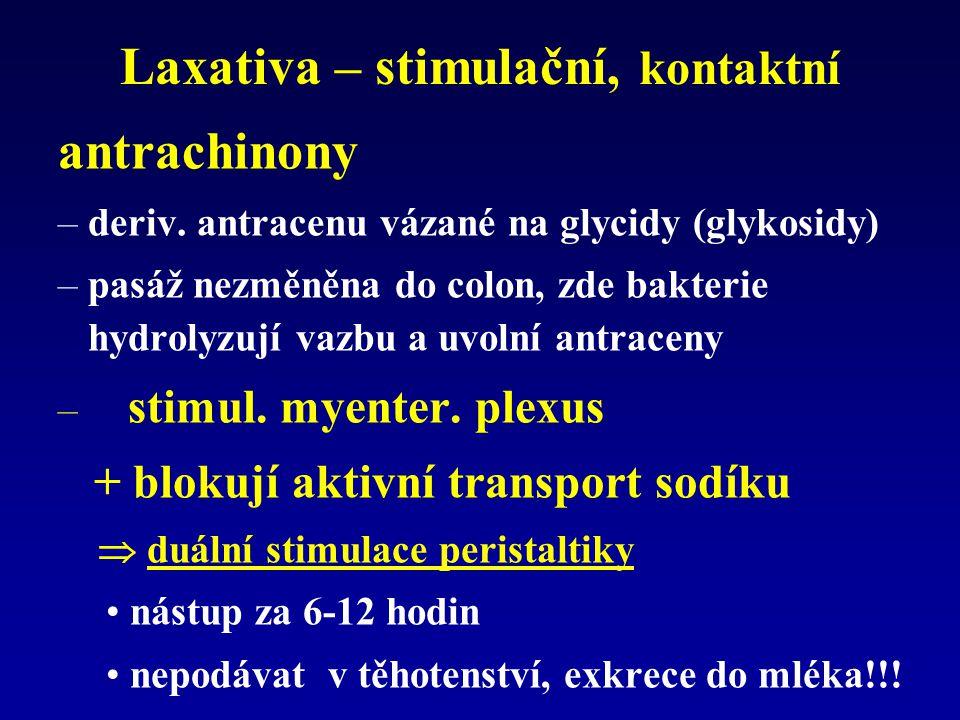 Laxativa – stimulační, kontaktní