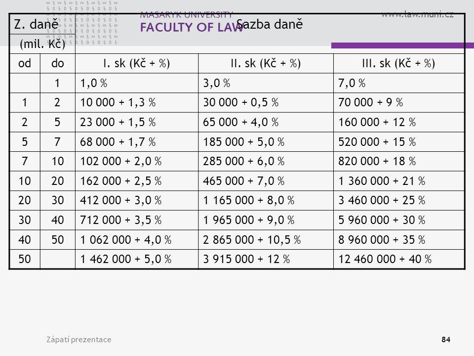 Z. daně Sazba daně (mil. Kč) od do I. sk (Kč + %) II. sk (Kč + %)