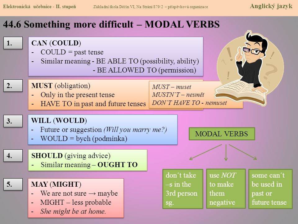 44.6 Something more difficult – MODAL VERBS