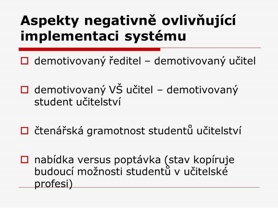 Aspekty negativně ovlivňující implementaci systému