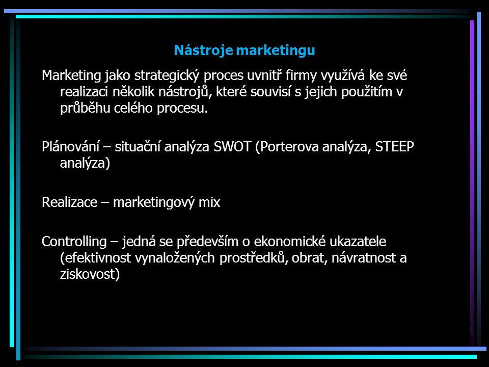 Nástroje marketingu