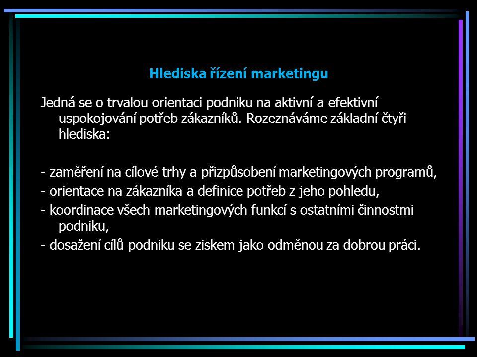 Hlediska řízení marketingu