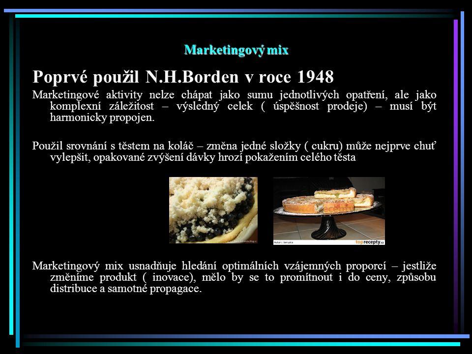 Poprvé použil N.H.Borden v roce 1948
