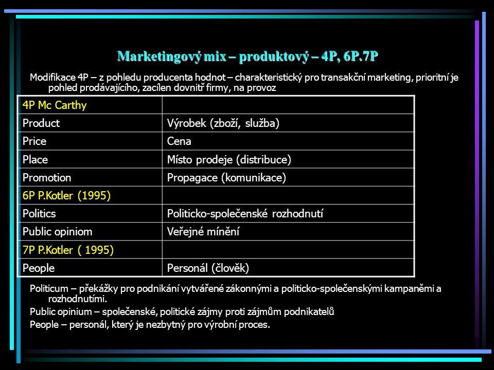 Marketingový mix – produktový – 4P, 6P.7P