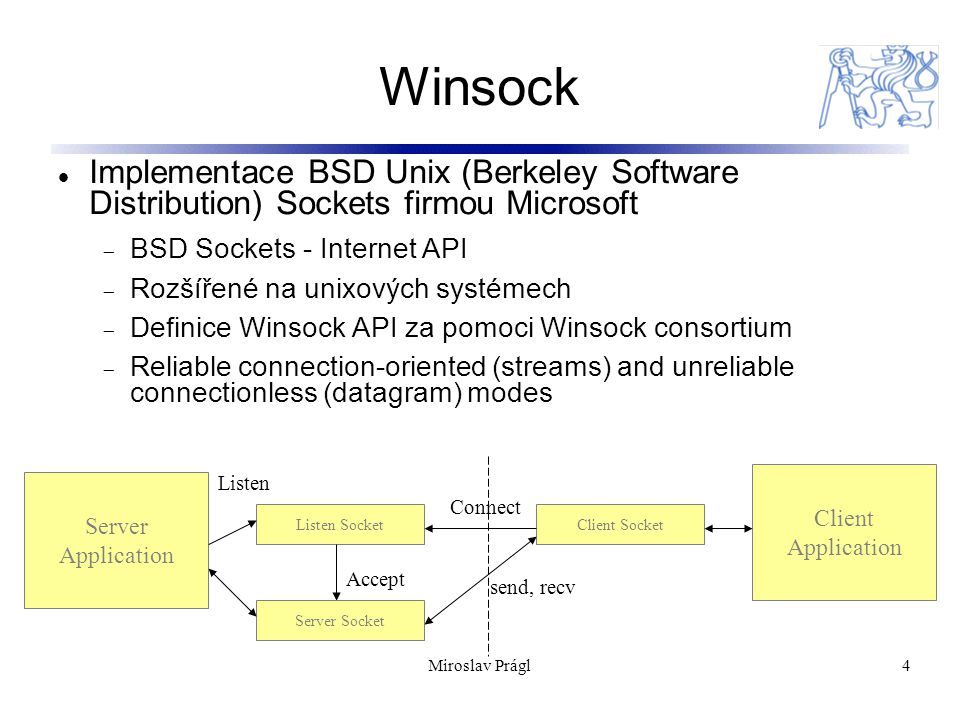 Winsock Implementace BSD Unix (Berkeley Software Distribution) Sockets firmou Microsoft. BSD Sockets - Internet API.