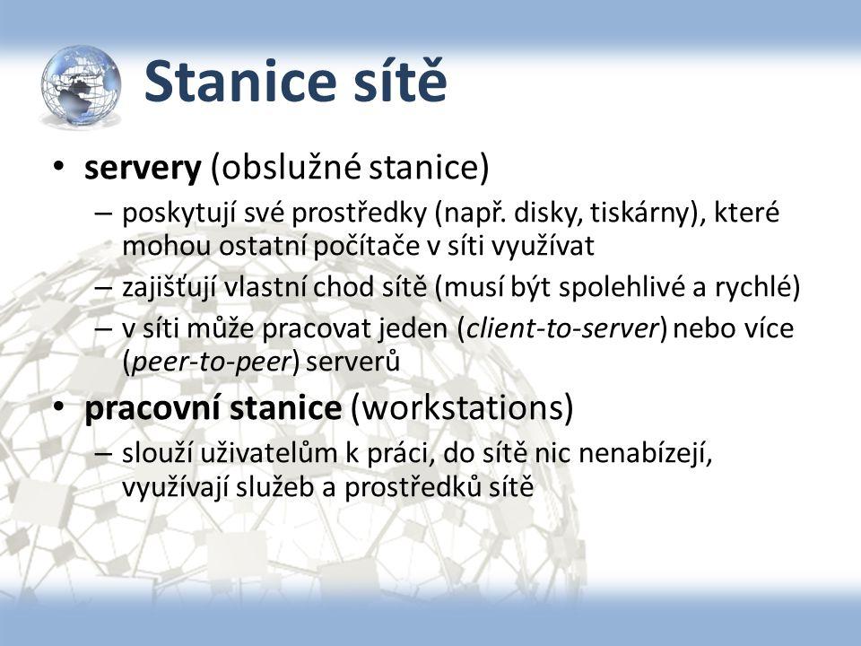 Stanice sítě servery (obslužné stanice)