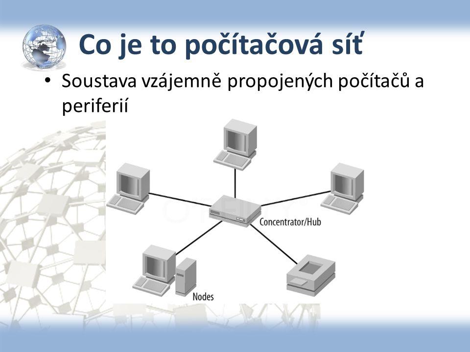Co je to počítačová síť Soustava vzájemně propojených počítačů a periferií