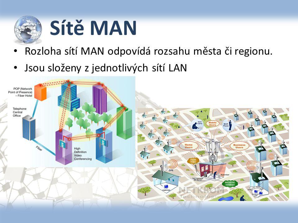 Sítě MAN Rozloha sítí MAN odpovídá rozsahu města či regionu.