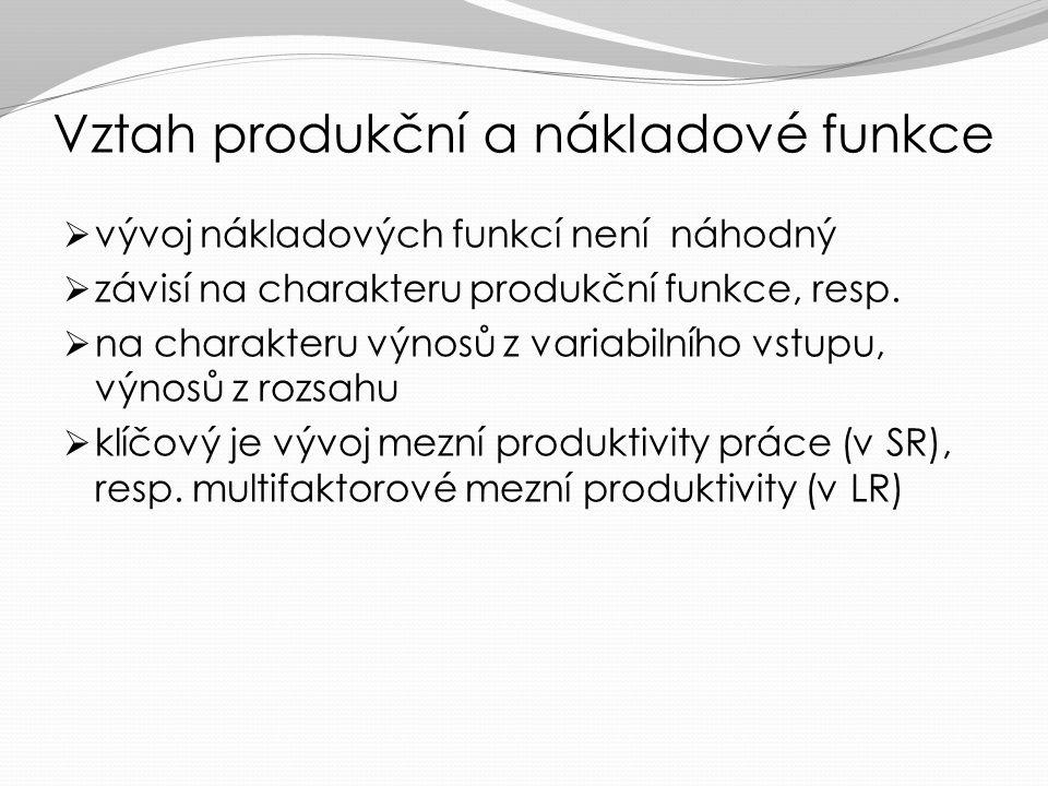 Vztah produkční a nákladové funkce