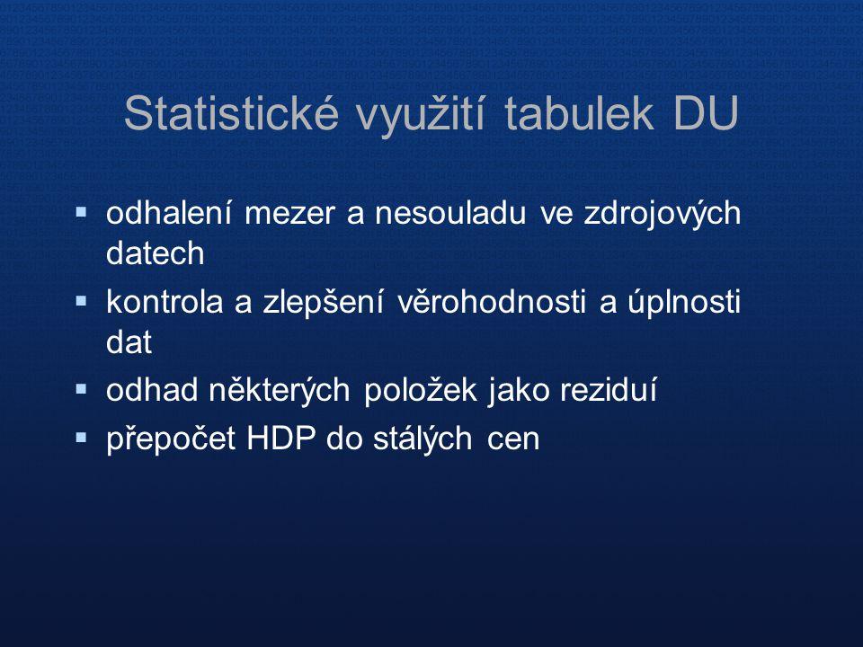 Statistické využití tabulek DU