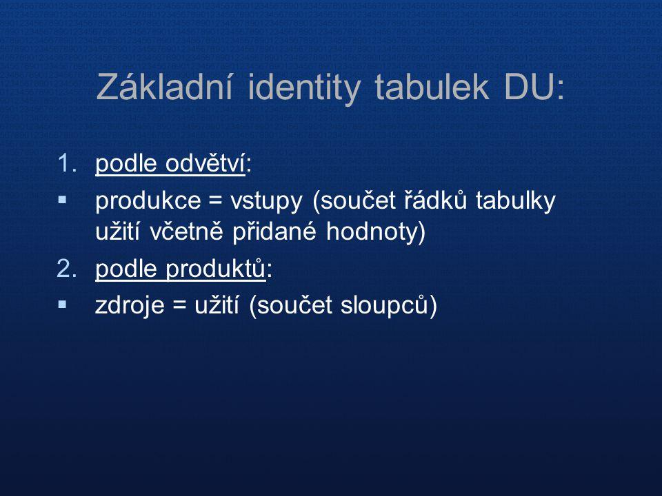 Základní identity tabulek DU:
