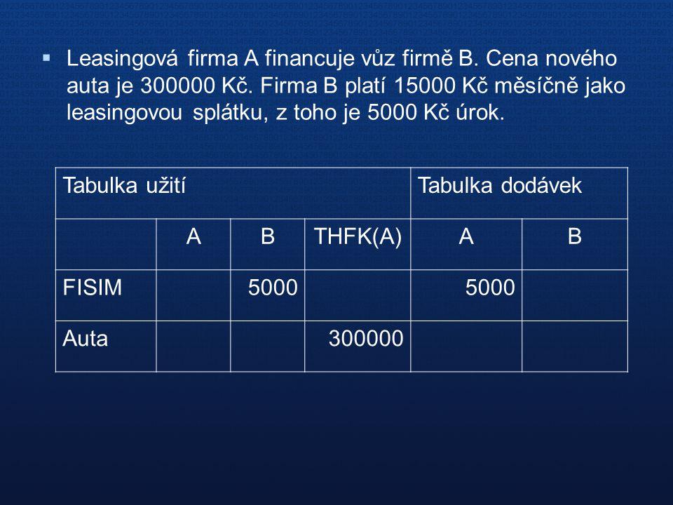 Leasingová firma A financuje vůz firmě B. Cena nového auta je 300000 Kč. Firma B platí 15000 Kč měsíčně jako leasingovou splátku, z toho je 5000 Kč úrok.