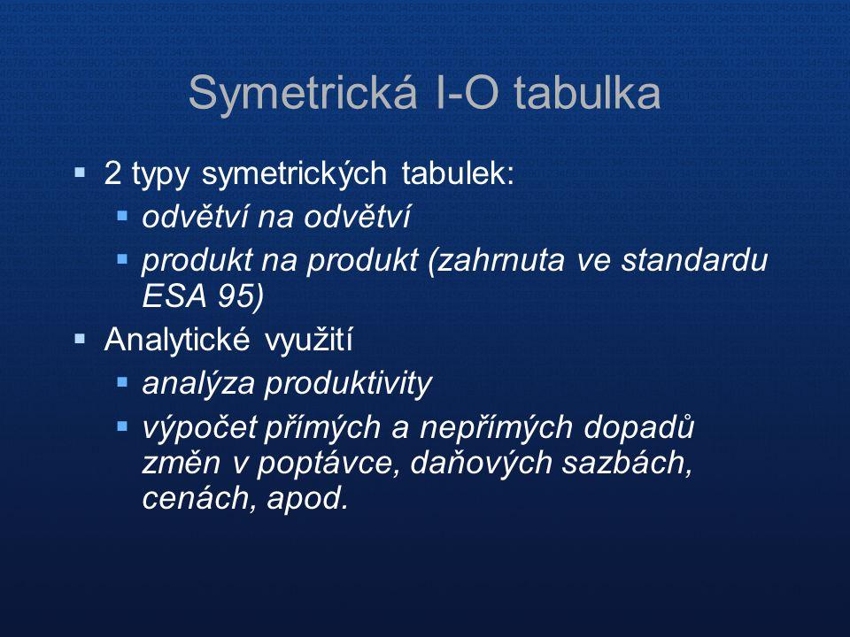 Symetrická I-O tabulka