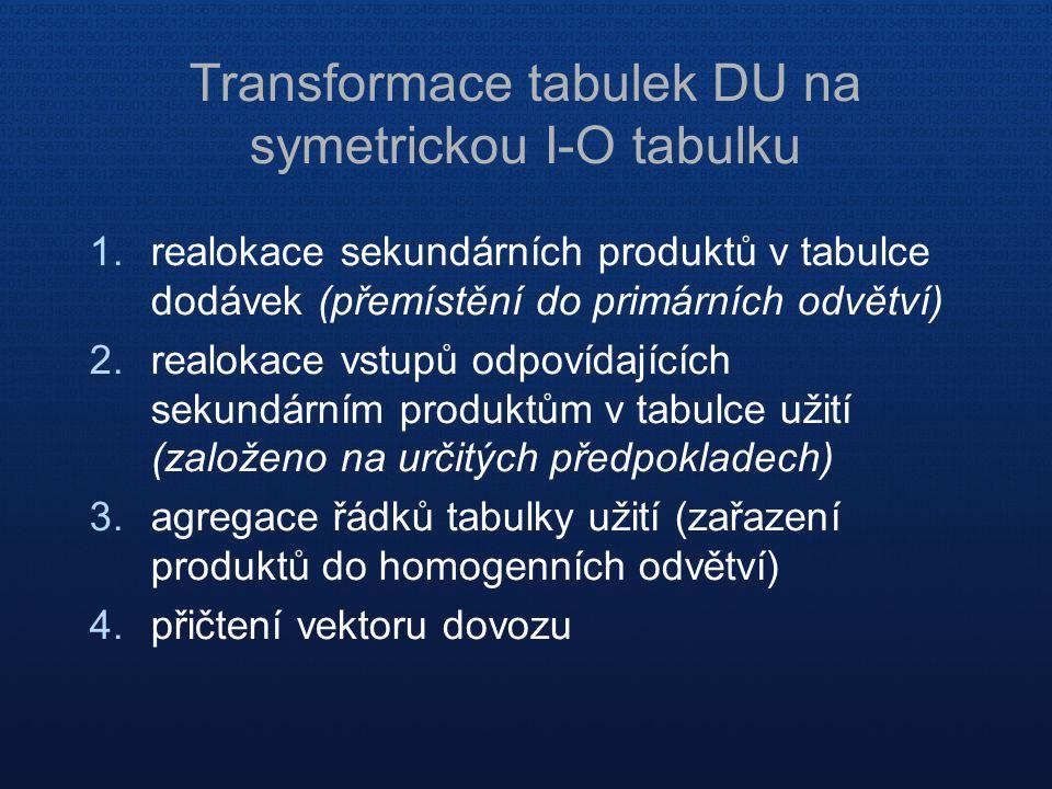 Transformace tabulek DU na symetrickou I-O tabulku