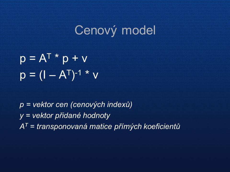 Cenový model p = AT * p + v p = (I – AT)-1 * v