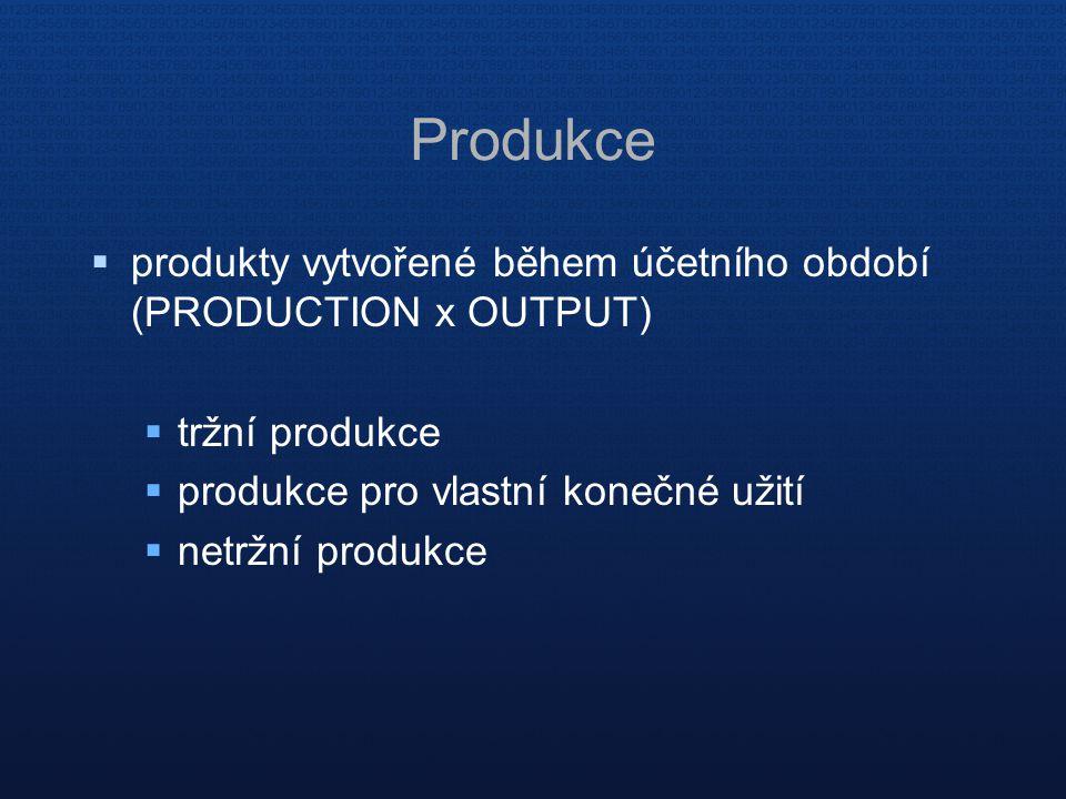 Produkce produkty vytvořené během účetního období (PRODUCTION x OUTPUT) tržní produkce. produkce pro vlastní konečné užití.