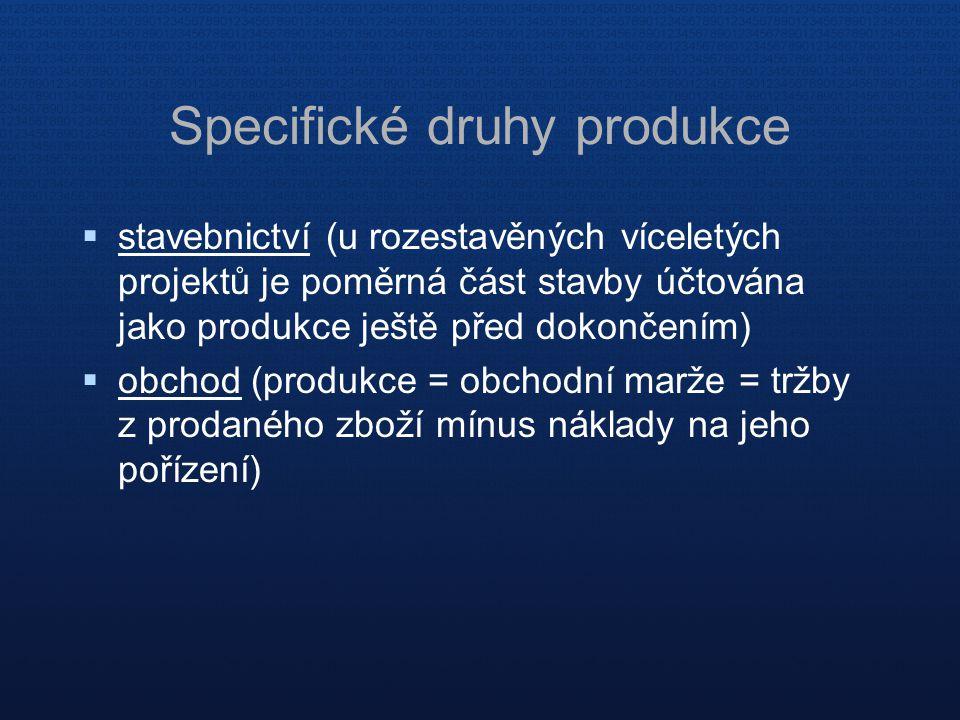 Specifické druhy produkce