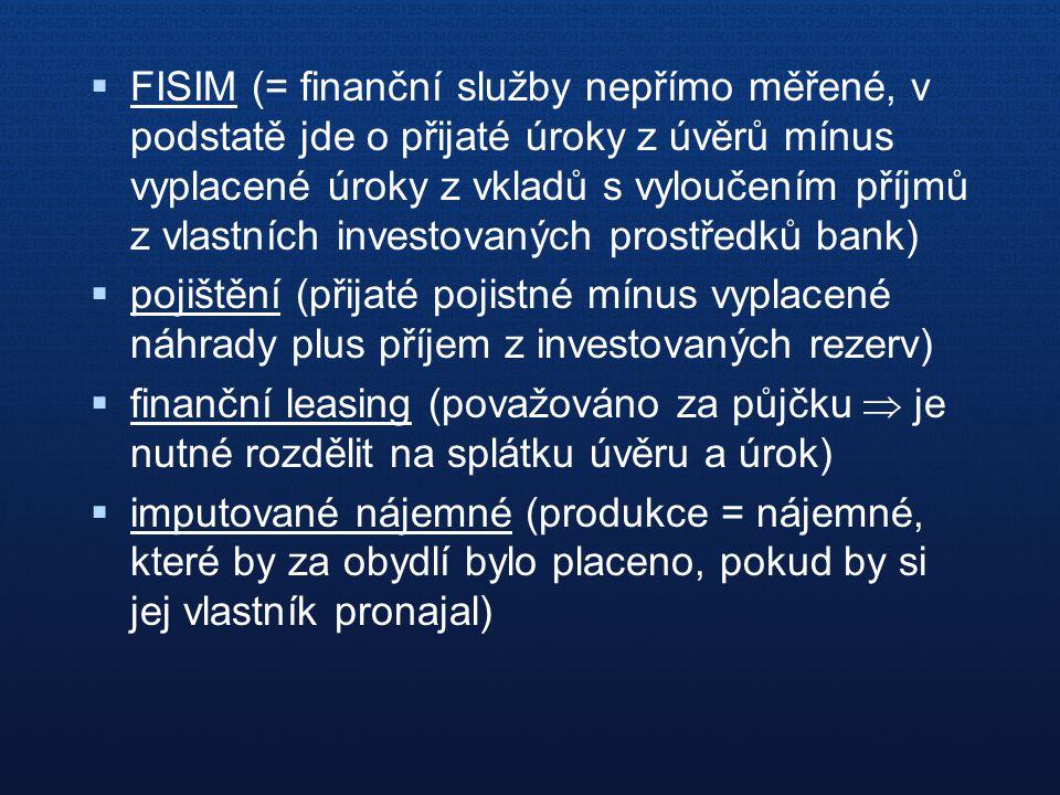 FISIM (= finanční služby nepřímo měřené, v podstatě jde o přijaté úroky z úvěrů mínus vyplacené úroky z vkladů s vyloučením příjmů z vlastních investovaných prostředků bank)
