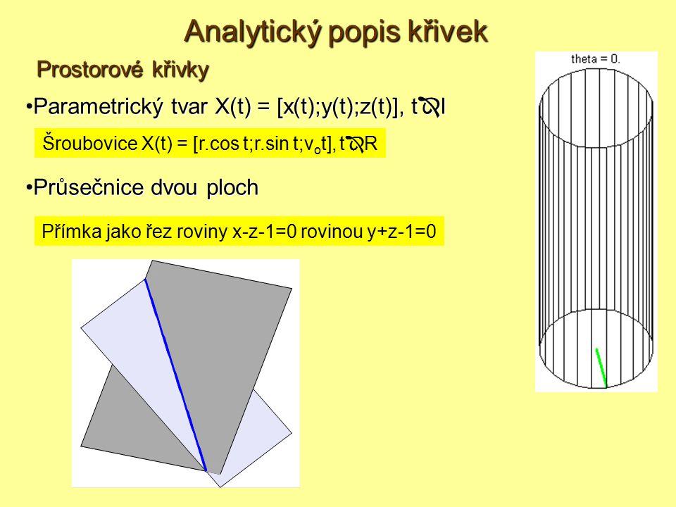 Analytický popis křivek