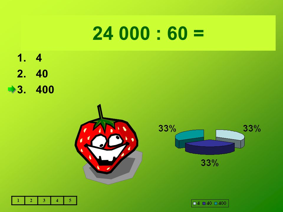 Vložte text otázky... 24 000 : 60 = 4 40 400 1 2 3 4 5