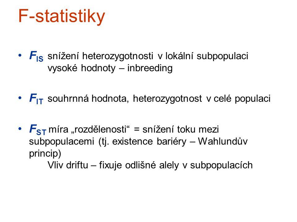 F-statistiky FIS snížení heterozygotnosti v lokální subpopulaci vysoké hodnoty – inbreeding.